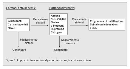 adrenergica sintomi