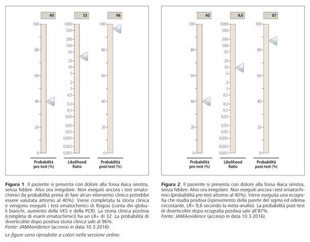 dieta malattia diverticolare pdf