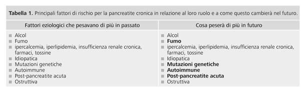 dieta per pancreatite cronica pdf